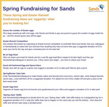 Fundraising ideas this Easter