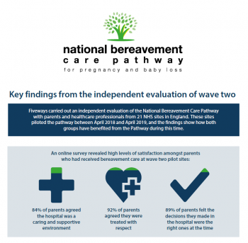 Key findings from the NBCP wave two evaluation - infographic